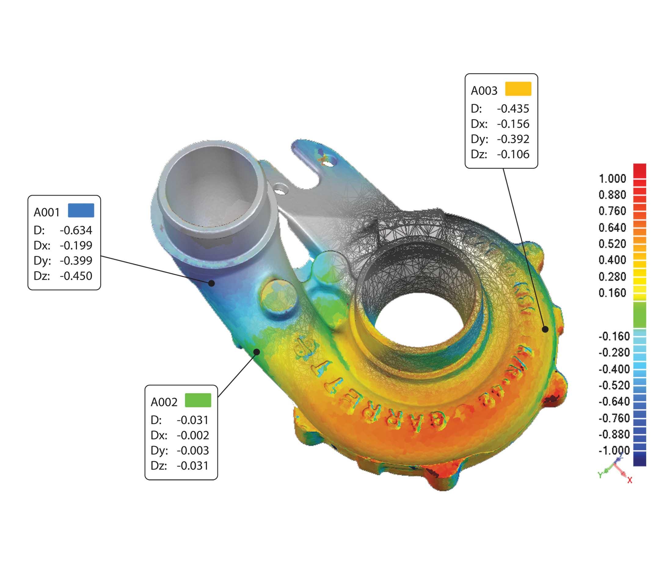 INSPECTION _REVERSE ENGINEERING_1 اسکنر سه بعدی حرفه ای +REXCAN CS