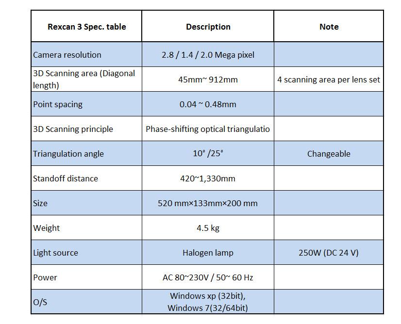 rexcan 3 table اسکنر سه بعدی حرفه ای REXCAN3